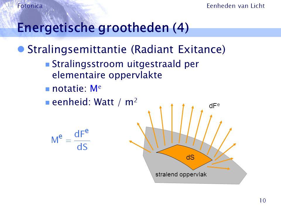 Eenheden van Licht Fotonica 10 Energetische grootheden (4) Stralingsemittantie (Radiant Exitance) Stralingsstroom uitgestraald per elementaire oppervl