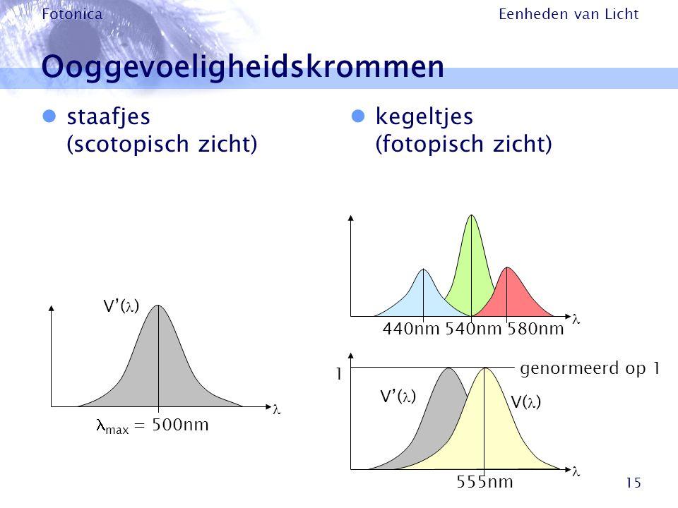 Eenheden van Licht Fotonica 15 Ooggevoeligheidskrommen staafjes (scotopisch zicht) kegeltjes (fotopisch zicht) V'( ) max = 500nm V( ) 540nm580nm440nm