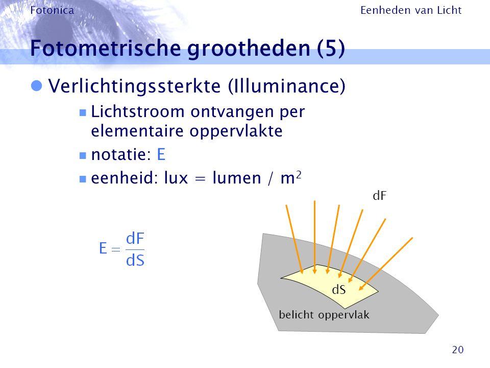 Eenheden van Licht Fotonica 20 Fotometrische grootheden (5) Verlichtingssterkte (Illuminance) Lichtstroom ontvangen per elementaire oppervlakte notati