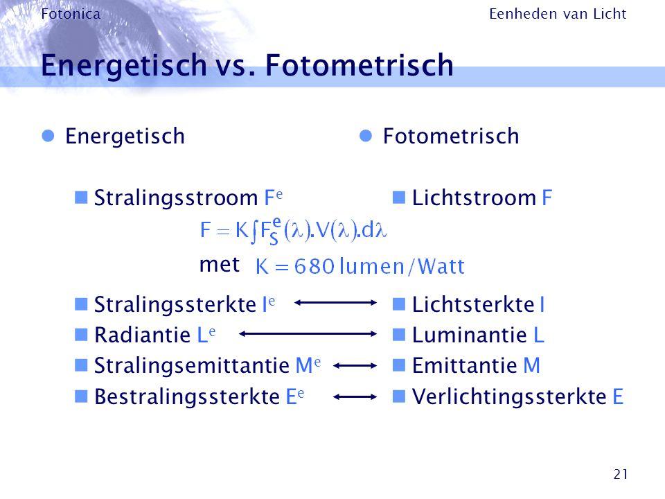 Eenheden van Licht Fotonica 21 Energetisch vs. Fotometrisch Energetisch Stralingsstroom F e Stralingssterkte I e Radiantie L e Stralingsemittantie M e
