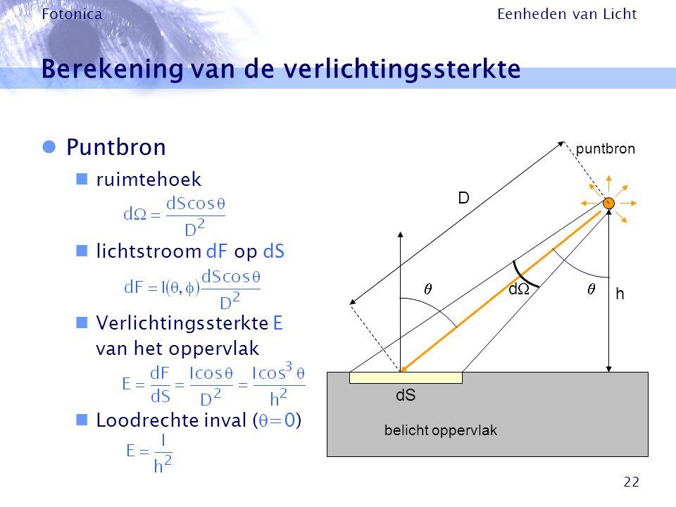 Eenheden van Licht Fotonica 22 Berekening van de verlichtingssterkte Puntbron ruimtehoek lichtstroom dF op dS Verlichtingssterkte E van het oppervlak