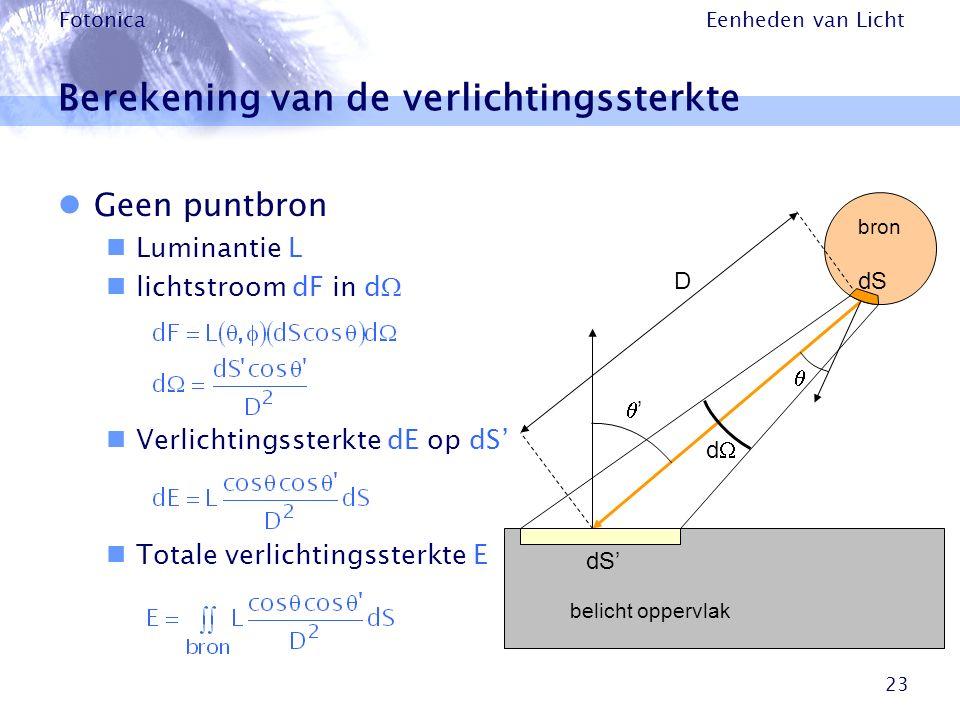 Eenheden van Licht Fotonica 23 Berekening van de verlichtingssterkte Geen puntbron Luminantie L lichtstroom dF in d  Verlichtingssterkte dE op dS' To