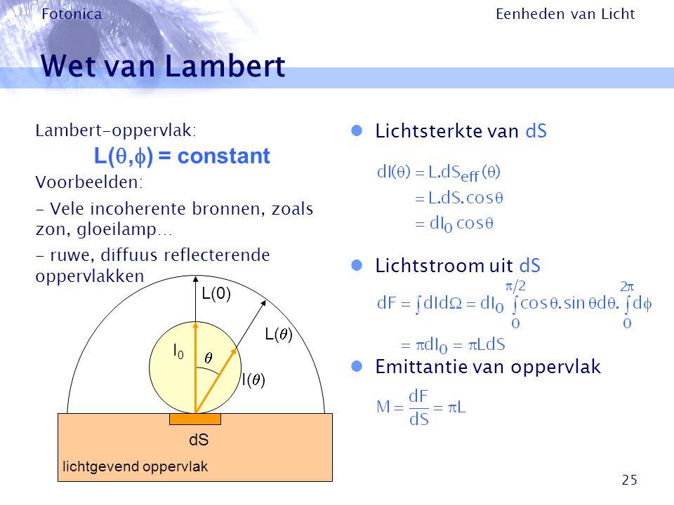 Eenheden van Licht Fotonica 25 Lambert-oppervlak: Voorbeelden: - Vele incoherente bronnen, zoals zon, gloeilamp… - ruwe, diffuus reflecterende oppervl