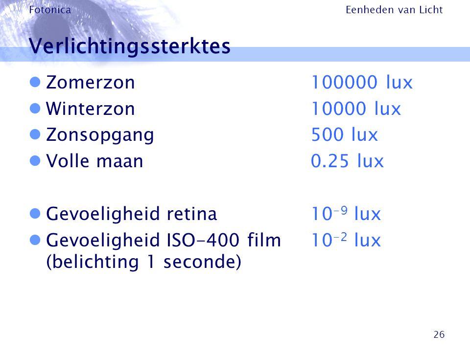 Eenheden van Licht Fotonica 26 Verlichtingssterktes Zomerzon100000 lux Winterzon10000 lux Zonsopgang500 lux Volle maan0.25 lux Gevoeligheid retina10 -