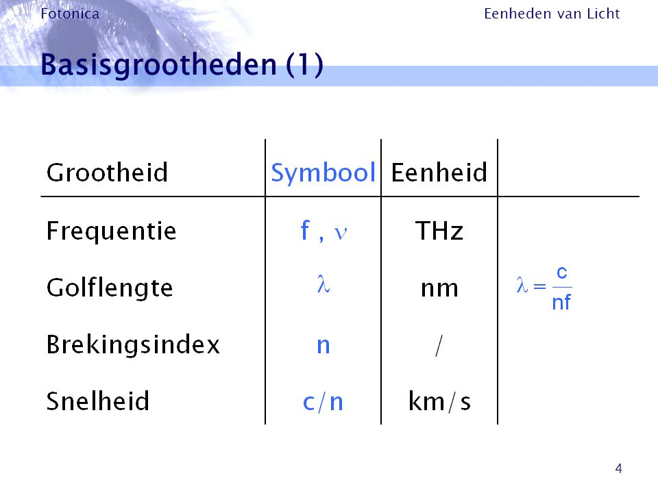 Eenheden van Licht Fotonica 4 Basisgrootheden (1)