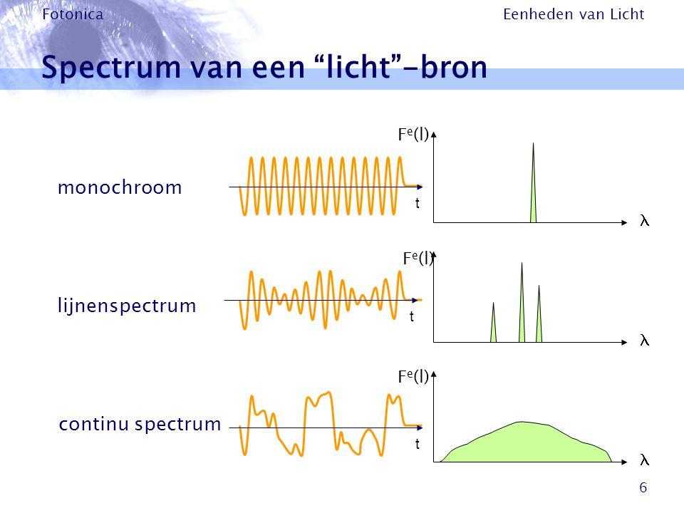 """Eenheden van Licht Fotonica 6 Spectrum van een """"licht""""-bron monochroom lijnenspectrum continu spectrum F e (l) F e (l) F e (l) ttt"""