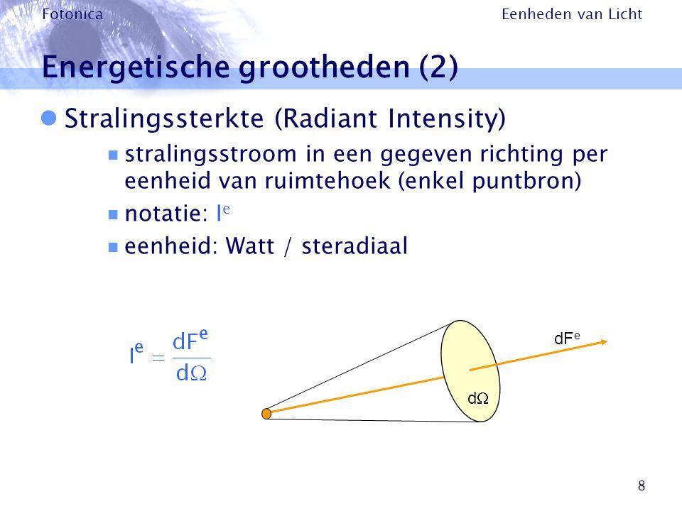 Eenheden van Licht Fotonica 8 Energetische grootheden (2) Stralingssterkte (Radiant Intensity) stralingsstroom in een gegeven richting per eenheid van