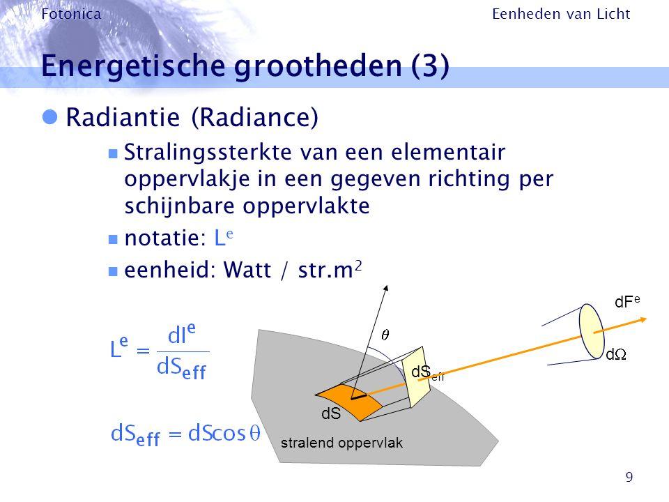 Eenheden van Licht Fotonica 9 Energetische grootheden (3) Radiantie (Radiance) Stralingssterkte van een elementair oppervlakje in een gegeven richting