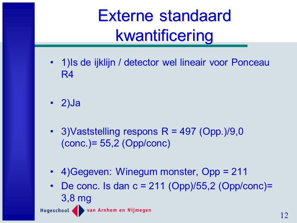 12 Externe standaard kwantificering 1)Is de ijklijn / detector wel lineair voor Ponceau R4 2)Ja 3)Vaststelling respons R = 497 (Opp.)/9,0 (conc.)= 55,2 (Opp/conc) 4)Gegeven: Winegum monster, Opp = 211 De conc.