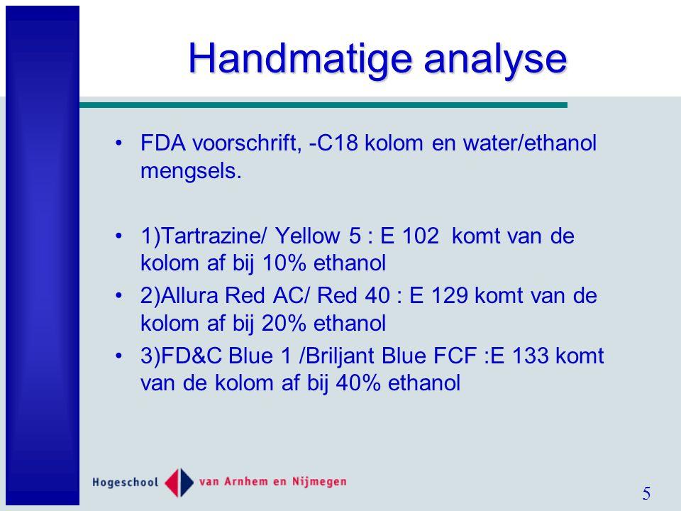 5 Handmatige analyse FDA voorschrift, -C18 kolom en water/ethanol mengsels.