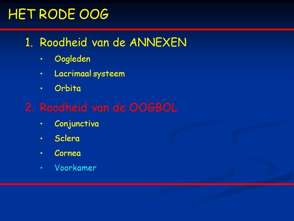 HET RODE OOG 1.Roodheid van de ANNEXEN Oogleden Lacrimaal systeem Orbita 2.Roodheid van de OOGBOL Conjunctiva Sclera Cornea Voorkamer