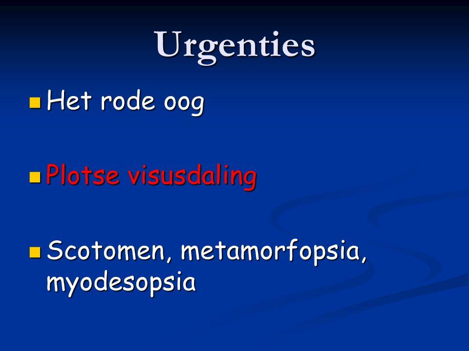 Urgenties Het rode oog Het rode oog Plotse visusdaling Plotse visusdaling Scotomen, metamorfopsia, myodesopsia Scotomen, metamorfopsia, myodesopsia