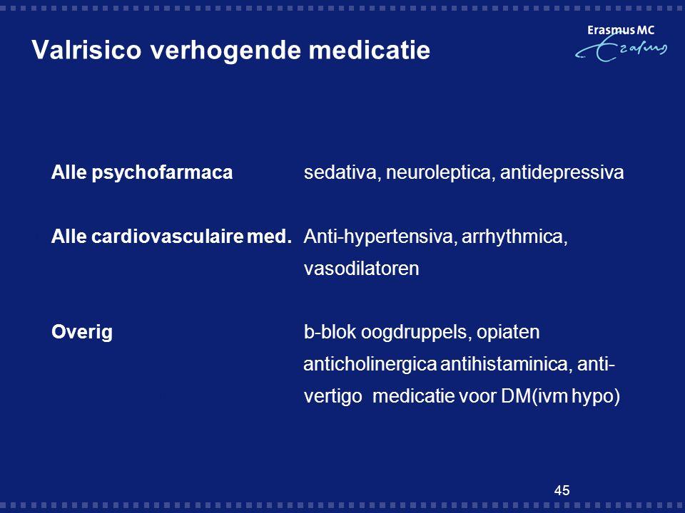 45 Valrisico verhogende medicatie  Alle psychofarmacasedativa, neuroleptica, antidepressiva  Alle cardiovasculaire med.Anti-hypertensiva, arrhythmica,  vasodilatoren  Overigb-blok oogdruppels, opiaten  anticholinergica antihistaminica, anti-  vertigo medicatie voor DM(ivm hypo)