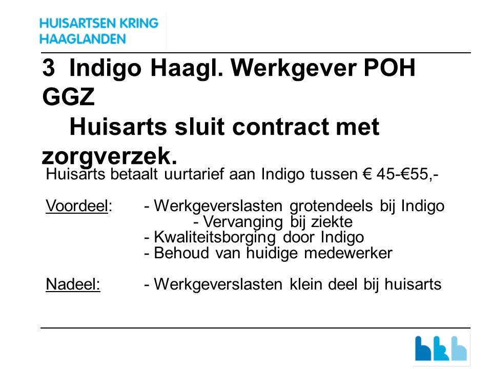3 Indigo Haagl. Werkgever POH GGZ Huisarts sluit contract met zorgverzek.