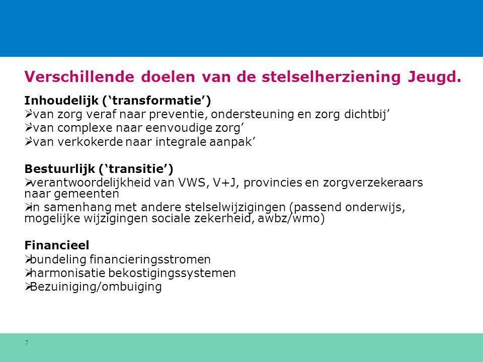 Regeerakkoord Rutte 2 Gemeenten verantwoordelijk voor: JGZ, preventief jeugdbeleid Wmo, J-GGZ, J-LVG, Jeugdzorg (ambulant + residentieel, inclusief JZplus), Jeugdbescherming en Jeugdreclassering en AMHK.
