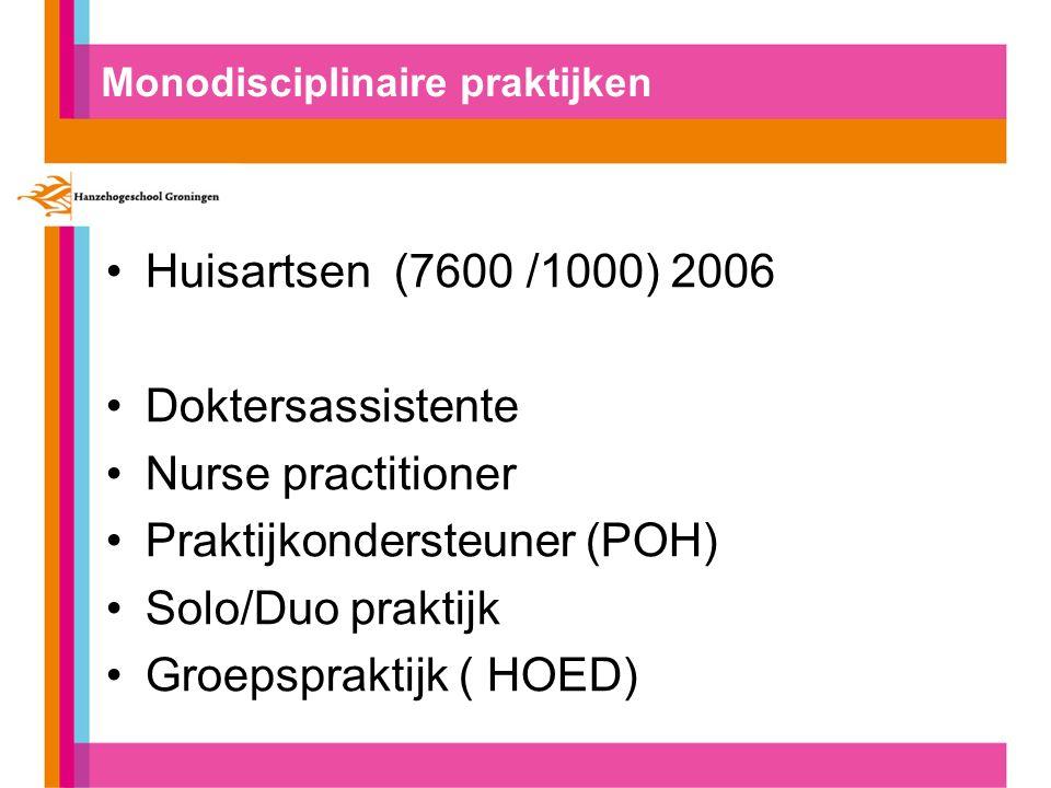 Monodisciplinaire praktijken Huisartsen (7600 /1000) 2006 Doktersassistente Nurse practitioner Praktijkondersteuner (POH) Solo/Duo praktijk Groepsprak