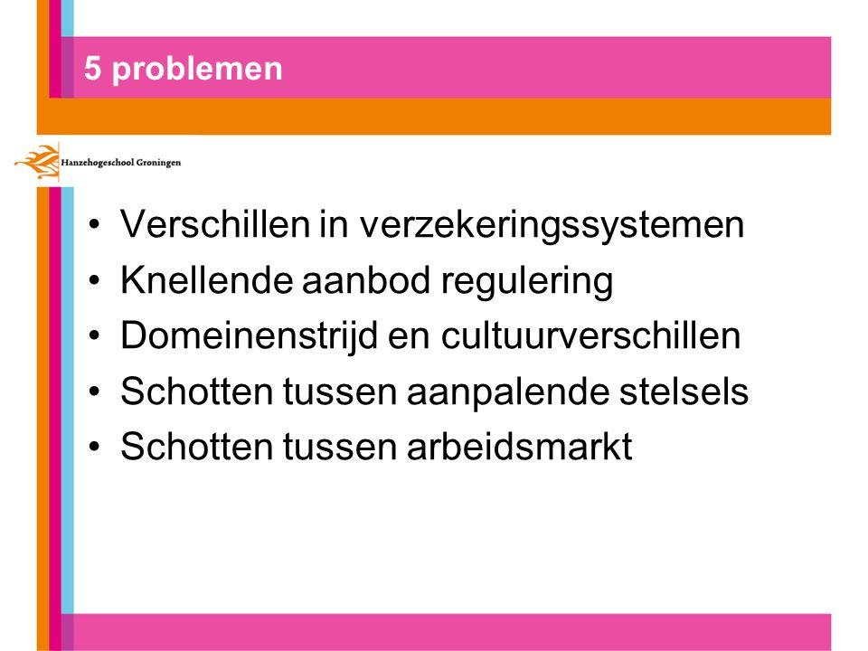 5 problemen Verschillen in verzekeringssystemen Knellende aanbod regulering Domeinenstrijd en cultuurverschillen Schotten tussen aanpalende stelsels S