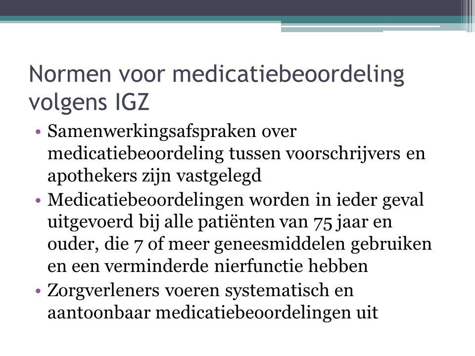 Normen voor medicatiebeoordeling volgens IGZ Samenwerkingsafspraken over medicatiebeoordeling tussen voorschrijvers en apothekers zijn vastgelegd Medi