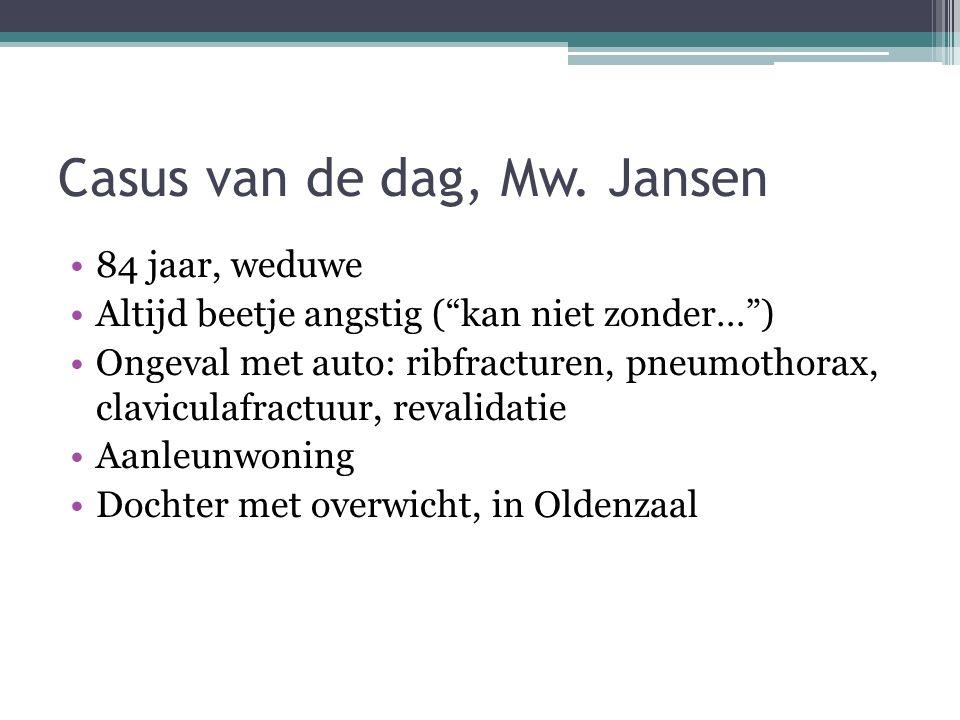"""Casus van de dag, Mw. Jansen 84 jaar, weduwe Altijd beetje angstig (""""kan niet zonder…"""") Ongeval met auto: ribfracturen, pneumothorax, claviculafractuu"""