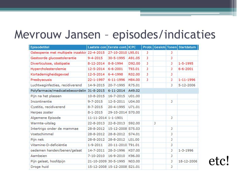 Mevrouw Jansen – episodes/indicaties etc!