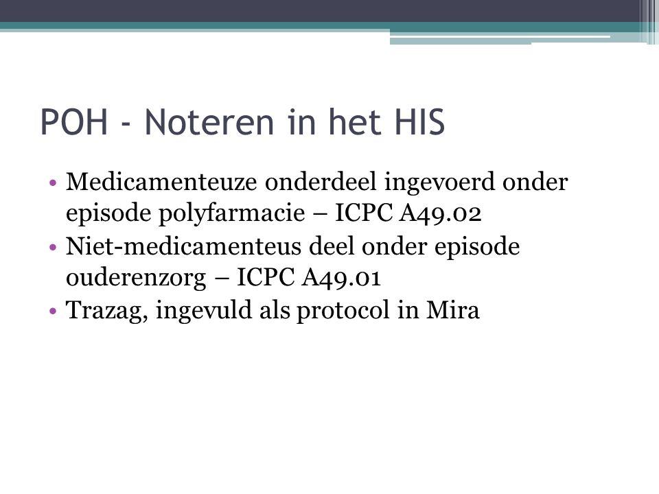POH - Noteren in het HIS Medicamenteuze onderdeel ingevoerd onder episode polyfarmacie – ICPC A49.02 Niet-medicamenteus deel onder episode ouderenzorg
