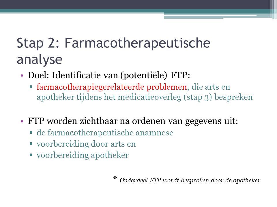 Stap 2: Farmacotherapeutische analyse Doel: Identificatie van (potentiële) FTP:  farmacotherapiegerelateerde problemen, die arts en apotheker tijdens