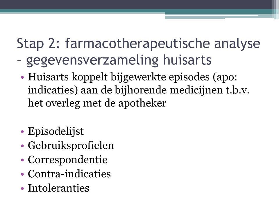 Stap 2: farmacotherapeutische analyse – gegevensverzameling huisarts Huisarts koppelt bijgewerkte episodes (apo: indicaties) aan de bijhorende medicij