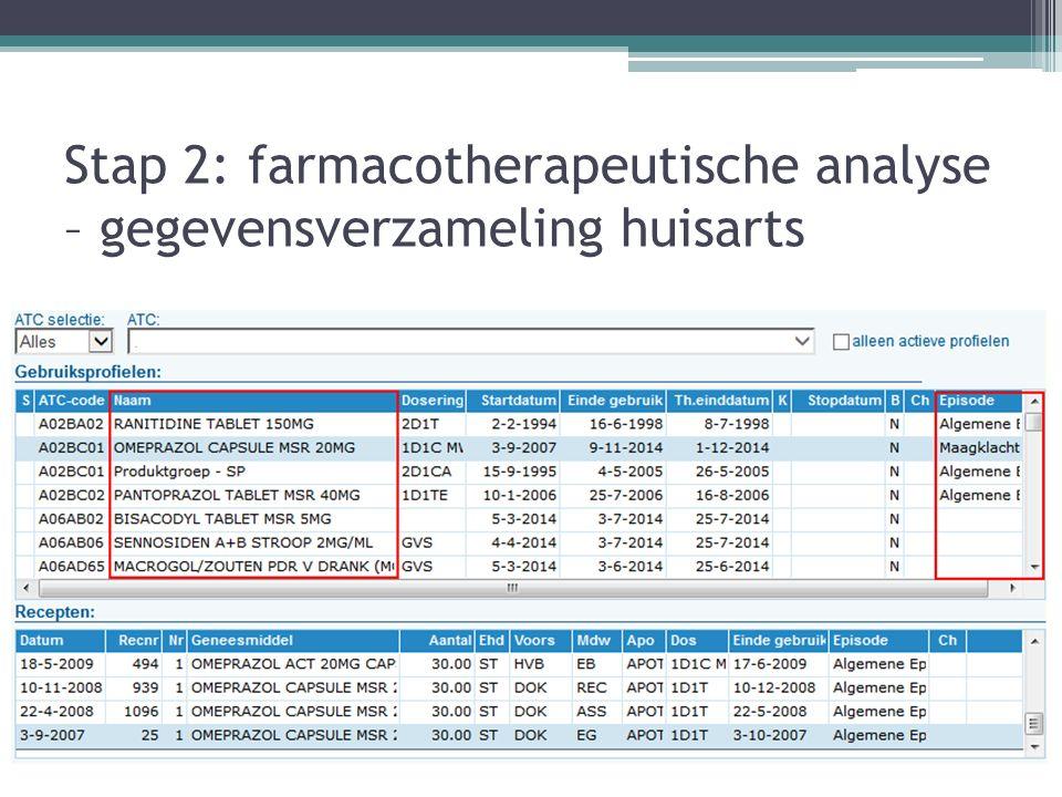 Stap 2: farmacotherapeutische analyse – gegevensverzameling huisarts
