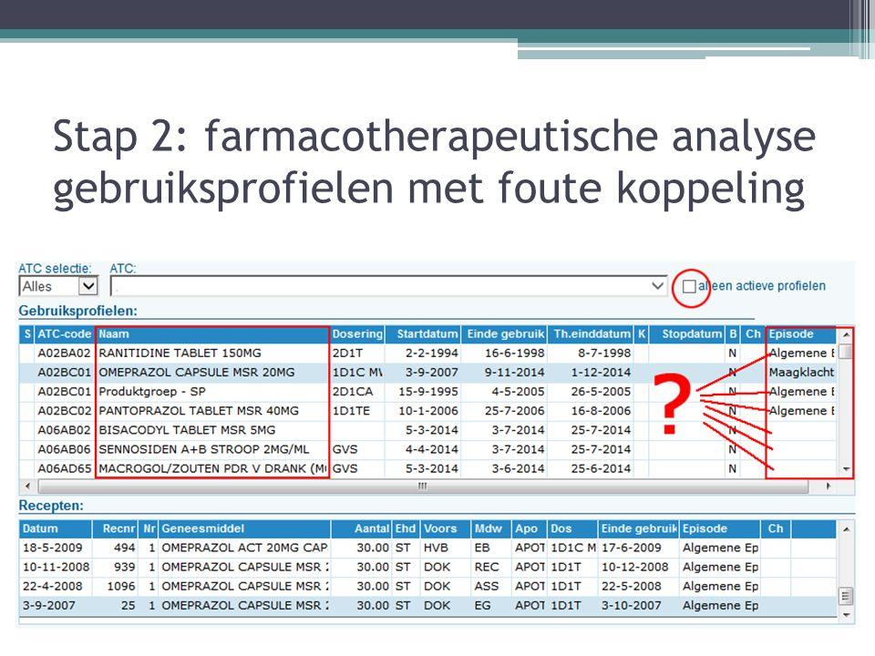 Stap 2: farmacotherapeutische analyse gebruiksprofielen met foute koppeling