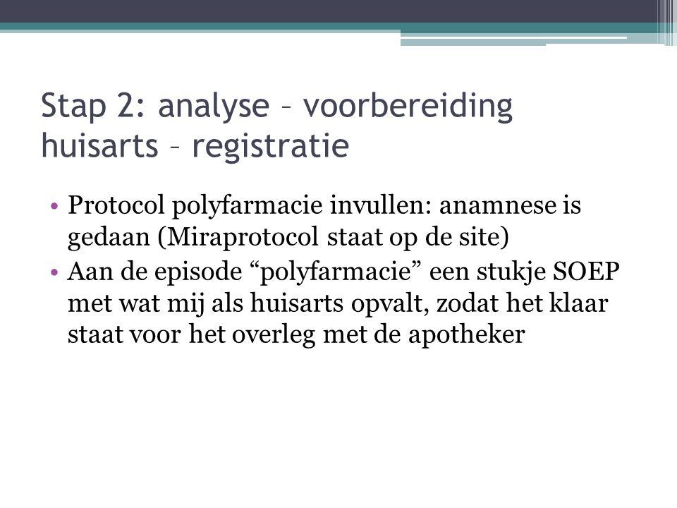 Stap 2: analyse – voorbereiding huisarts – registratie Protocol polyfarmacie invullen: anamnese is gedaan (Miraprotocol staat op de site) Aan de episo