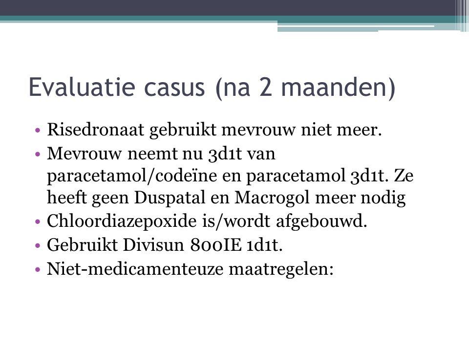 Evaluatie casus (na 2 maanden) Risedronaat gebruikt mevrouw niet meer. Mevrouw neemt nu 3d1t van paracetamol/codeïne en paracetamol 3d1t. Ze heeft gee