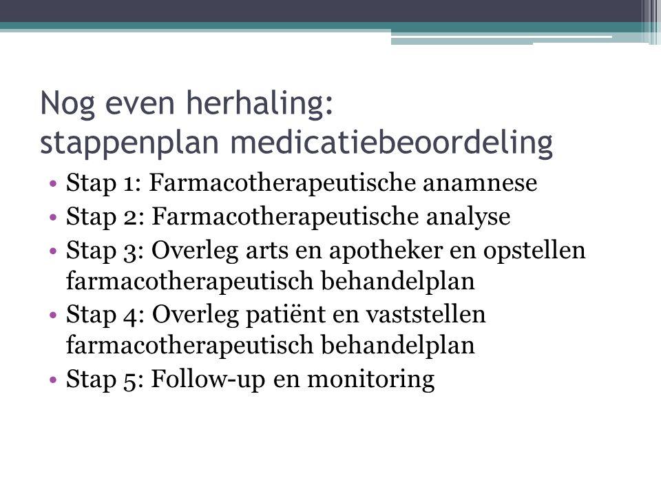 Nog even herhaling: stappenplan medicatiebeoordeling Stap 1: Farmacotherapeutische anamnese Stap 2: Farmacotherapeutische analyse Stap 3: Overleg arts