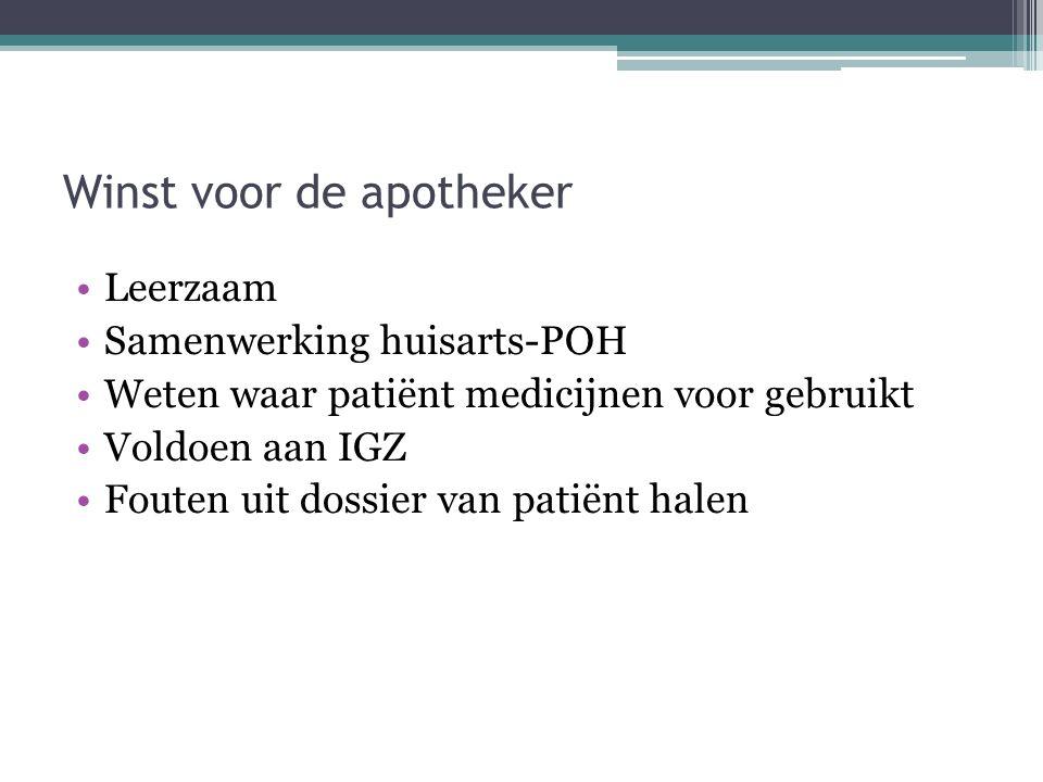 Winst voor de apotheker Leerzaam Samenwerking huisarts-POH Weten waar patiënt medicijnen voor gebruikt Voldoen aan IGZ Fouten uit dossier van patiënt