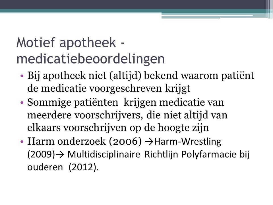 Motief apotheek - medicatiebeoordelingen Bij apotheek niet (altijd) bekend waarom patiënt de medicatie voorgeschreven krijgt Sommige patiënten krijgen