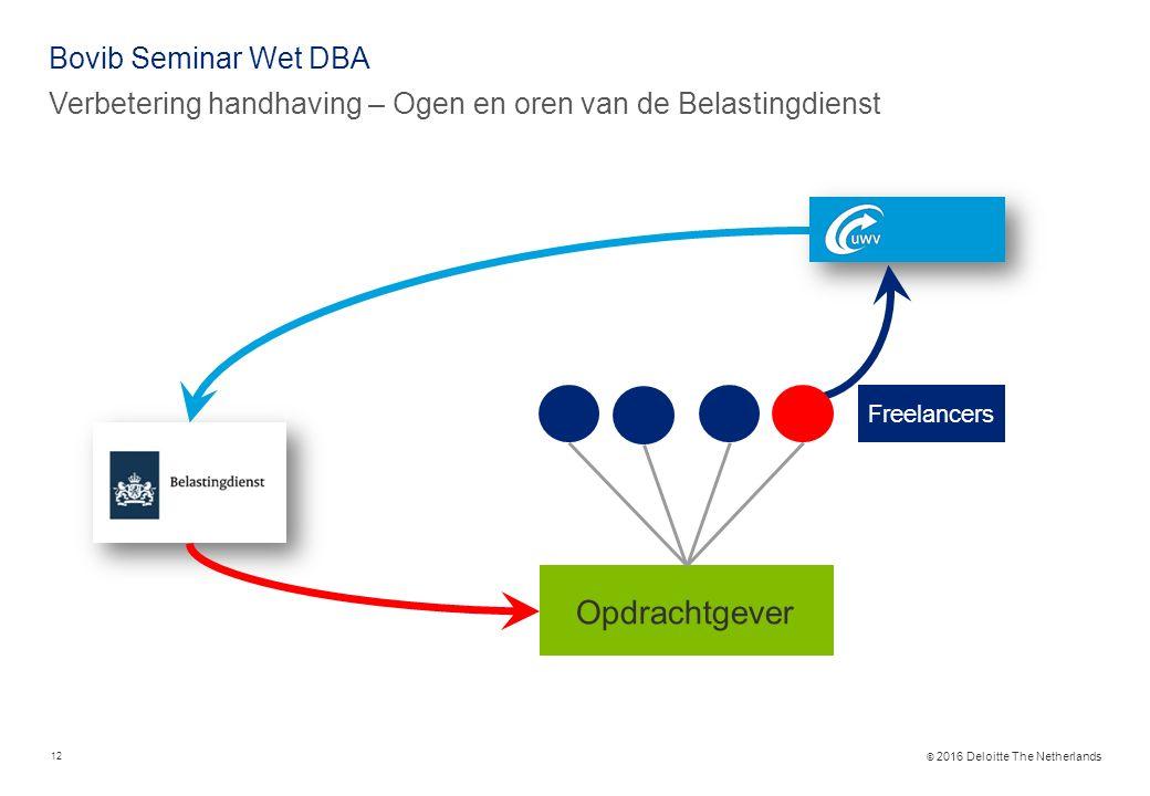© 2016 Deloitte The Netherlands Bovib Seminar Wet DBA Verbetering handhaving – Ogen en oren van de Belastingdienst Opdrachtgever Freelancers 12