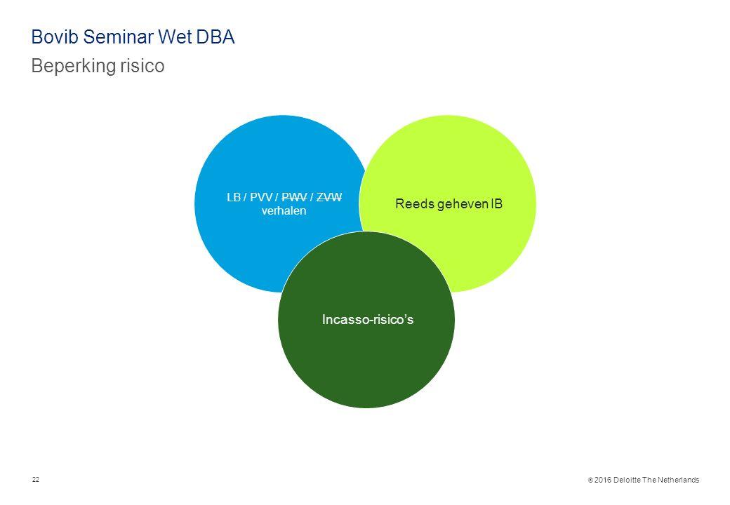 © 2016 Deloitte The Netherlands Bovib Seminar Wet DBA Beperking risico LB / PVV / PWV / ZVW verhalen Reeds geheven IB Incasso-risico's 22