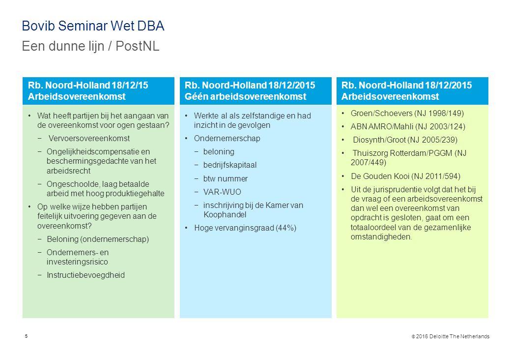 © 2016 Deloitte The Netherlands Bovib Seminar Wet DBA Een dunne lijn / PostNL 55 Wat heeft partijen bij het aangaan van de overeenkomst voor ogen gestaan.