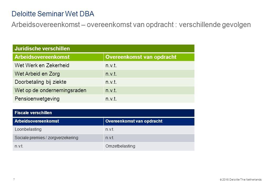 © 2016 Deloitte The Netherlands Deloitte Seminar Wet DBA Arbeidsovereenkomst – overeenkomst van opdracht : verschillende gevolgen Juridische verschillen ArbeidsovereenkomstOvereenkomst van opdracht Wet Werk en Zekerheidn.v.t.