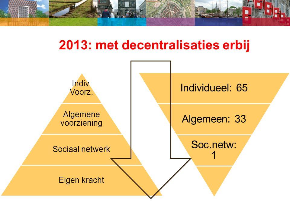 2013: met decentralisaties erbij Indiv. Voorz.