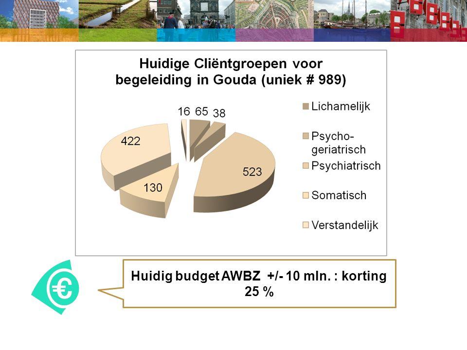 Huidig budget AWBZ +/- 10 mln. : korting 25 %