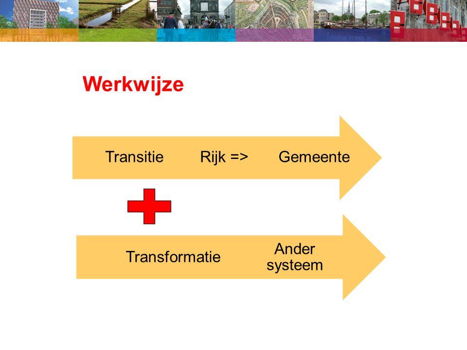 Werkwijze GemeenteRijk =>Transitie Ander systeem Transformatie