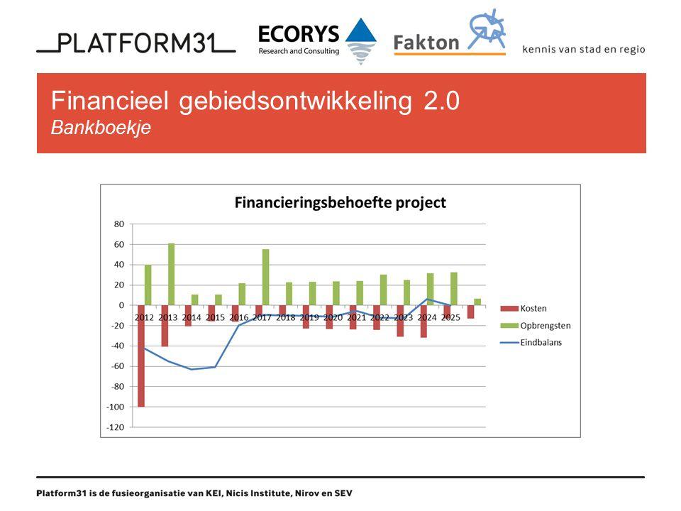 Financieel gebiedsontwikkeling 2.0 Bankboekje