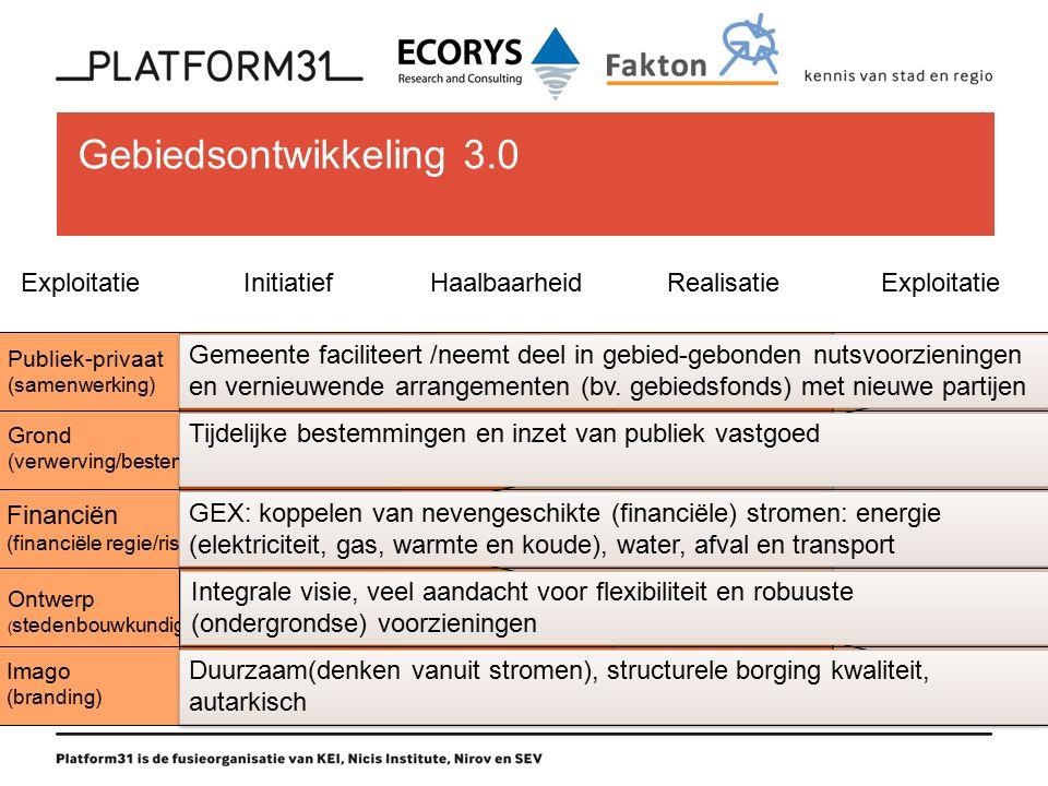 Gebiedsontwikkeling 3.0 InitiatiefHaalbaarheidRealisatieExploitatie Financiën (financiële regie/risk management) Publiek-privaat (samenwerking) Grond (verwerving/bestemming) Ontwerp ( stedenbouwkundig ontwerp) Imago (branding) Exploitatie Gemeente faciliteert /neemt deel in gebied-gebonden nutsvoorzieningen en vernieuwende arrangementen (bv.