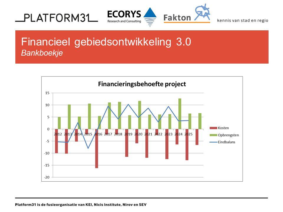 Financieel gebiedsontwikkeling 3.0 Bankboekje