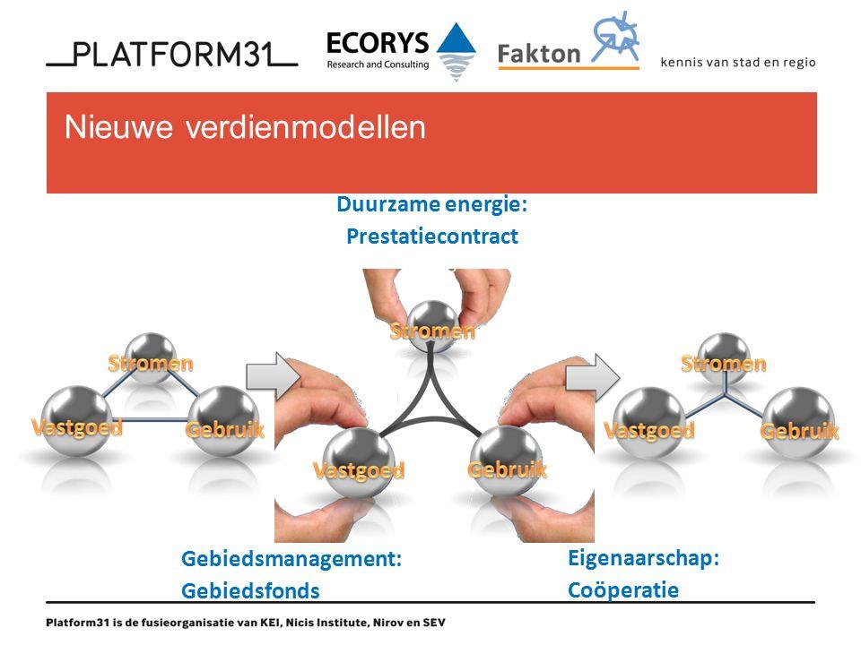 Duurzame energie: Prestatiecontract Gebiedsmanagement: Gebiedsfonds Eigenaarschap: Coöperatie Nieuwe verdienmodellen