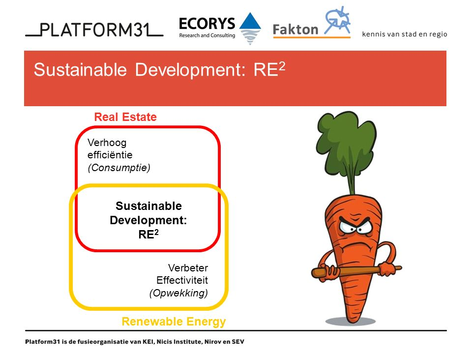 Sustainable Development: RE 2 Real Estate Renewable Energy Verhoog efficiëntie (Consumptie) Verbeter Effectiviteit (Opwekking) Sustainable Development: RE 2