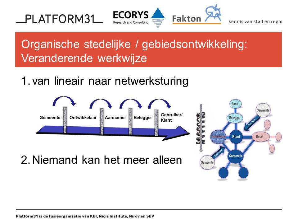Organische stedelijke / gebiedsontwikkeling: Veranderende werkwijze 1.van lineair naar netwerksturing 2.Niemand kan het meer alleen