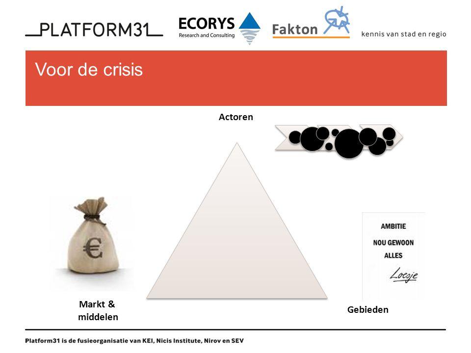 Voor de crisis Gebieden Markt & middelen Actoren