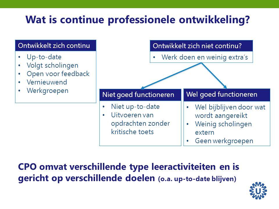 Wat is continue professionele ontwikkeling? Ontwikkelt zich continu Up-to-date Volgt scholingen Open voor feedback Vernieuwend Werkgroepen Ontwikkelt