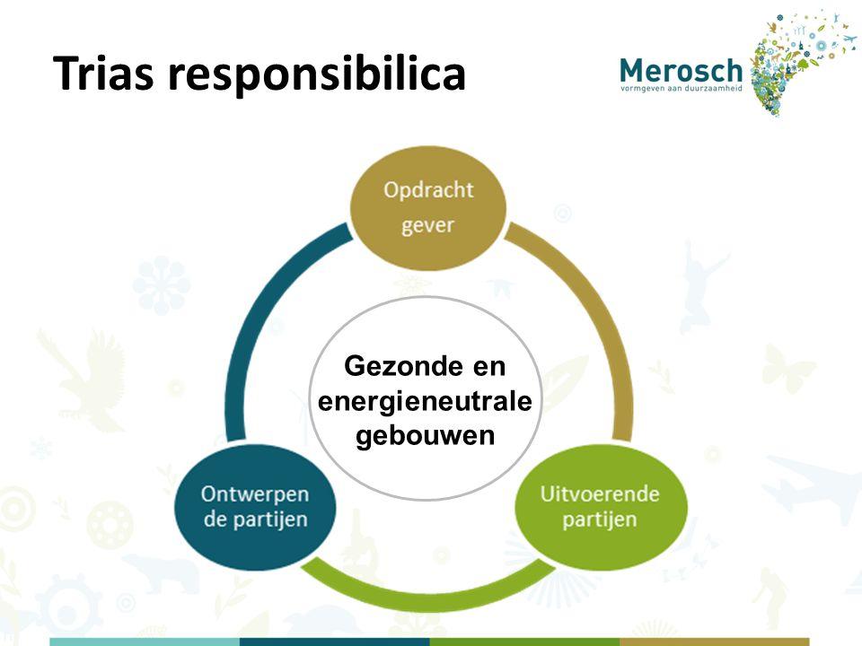 Trias responsibilica Gezonde en energieneutrale gebouwen